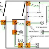 Як замініті електропроводкі
