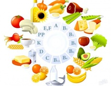 Вітаміни для очей